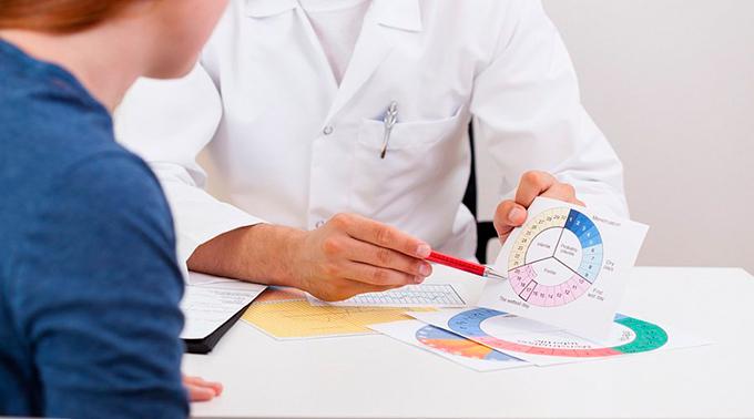 menstrual disorders treatment abroad