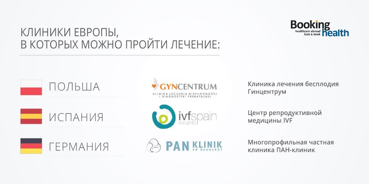 Kliniki Evropy dlya lecheniya besplodiya