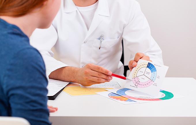 Лечение нарушений менструального цикла за рубежом